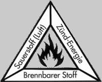 CSM Dreieck Brandschutz